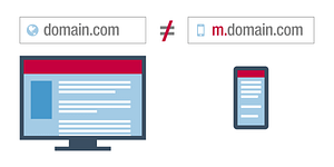 Real Internet Domain Registration